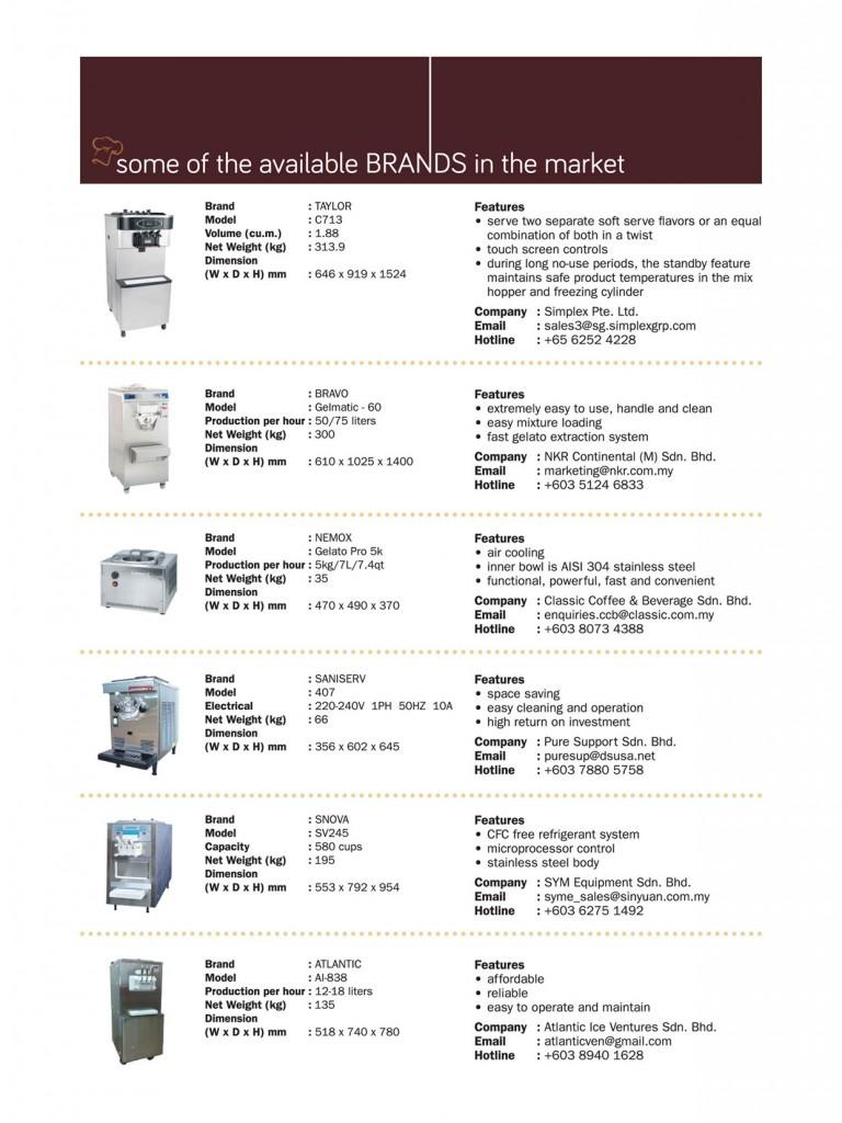 Equipment_IceCream-Machines