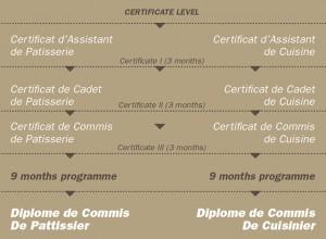 LCB-Chart