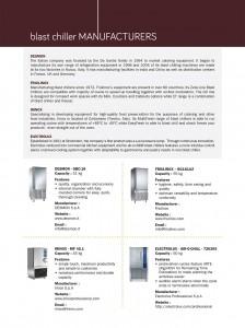 Blast-Chiller-Manufacturers
