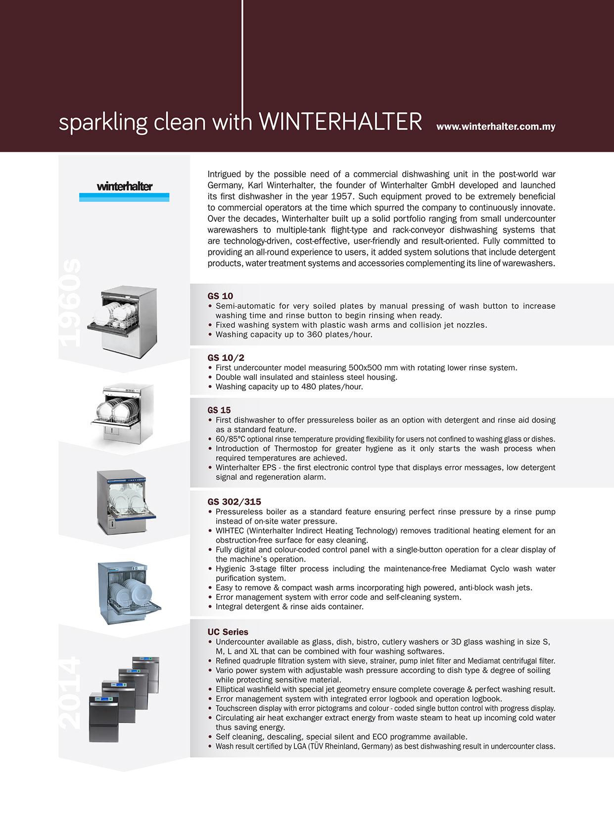 FP&S_Winterhalter