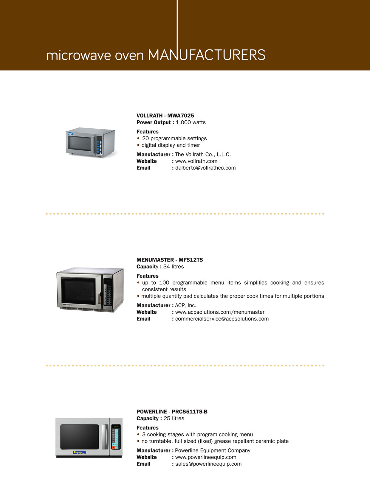 Equipment_MicrowaveOven